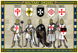 Military Orders Group Picture_William Marshal Store